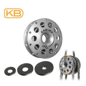 KB & KBC