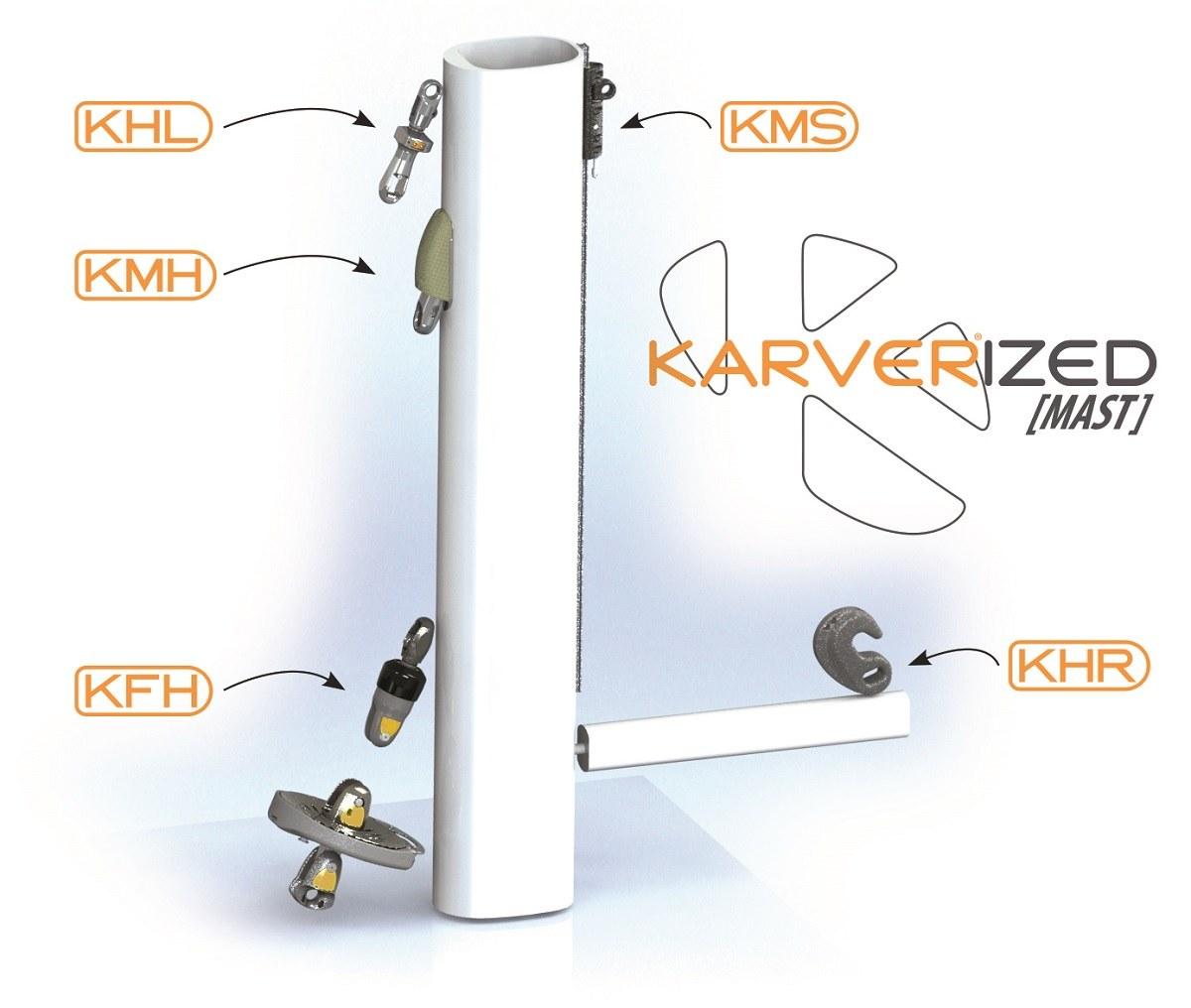 Karverpedia-locks